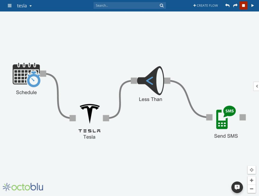 octoblu connect a tesla to the internet of things