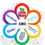 """Social Media Optimization"" is an important term for any Website."