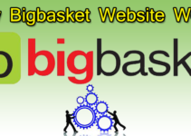 How Bigbasket Website Works