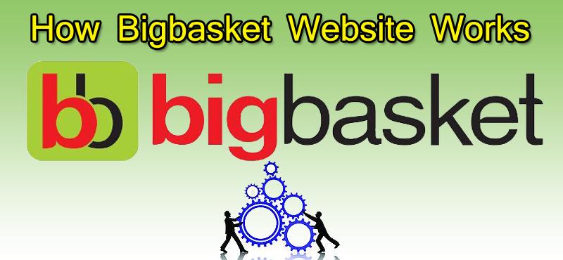 How Bigbasket Website Works
