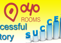 Oyo Rooms – Successful Story