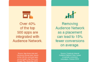 Facebook Audience Network